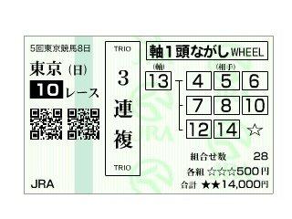 3連複馬券の組み合わせ